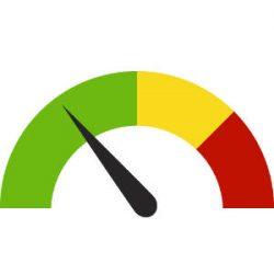 gauge moderate